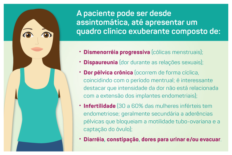Infografico-Endometriose-04