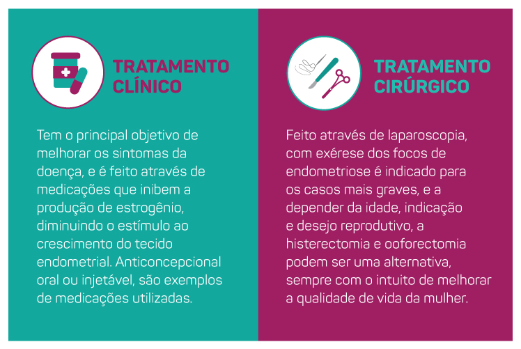 Infografico-Endometriose-06